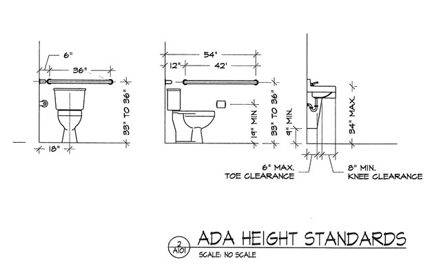 ADA-Standards-height-standards-640web[1]